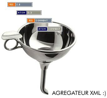 Enrichissez votre contenu grâce à l'Agrégateur XML !