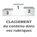 Classement des articles dans la page de navigation