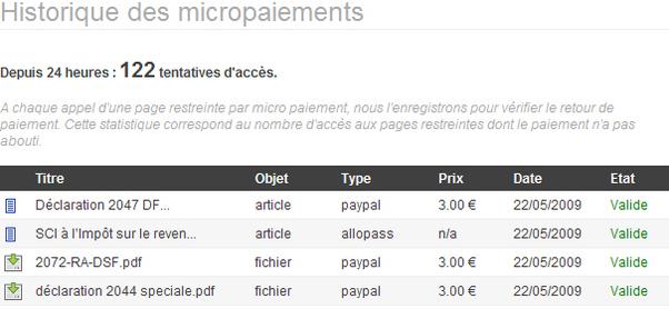 Micro-paiement : consultez votre historique