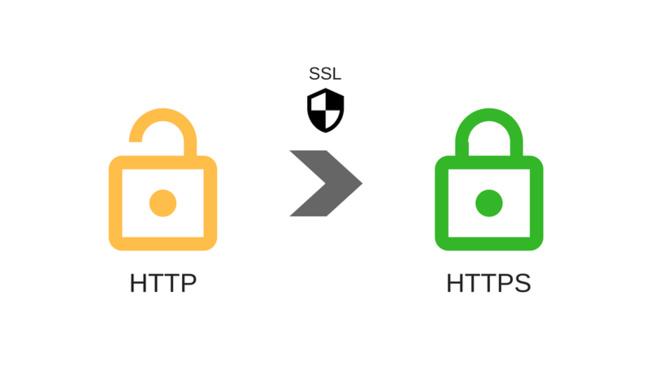 Les implications d'une connexion HTTPS