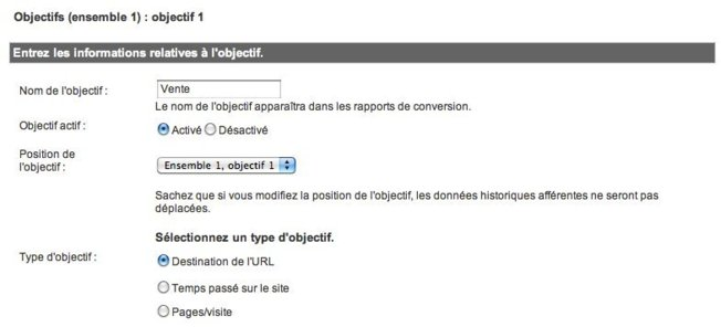 Boutique : comptabiliser des conversions dans Google Analytics
