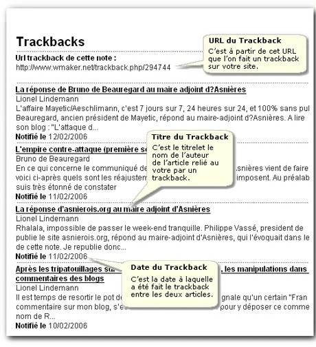 Amélioration des Trackbacks