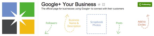 J'ai testé les pages G+ pour les entreprises